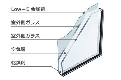 Low-E ガラス&ペアガラス